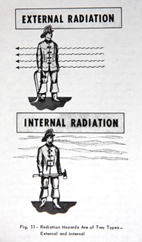 8radiation web usa68
